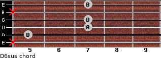 D6sus for guitar on frets x, 5, 7, 7, x, 7