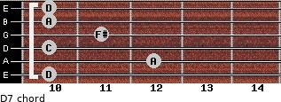 D7 for guitar on frets 10, 12, 10, 11, 10, 10