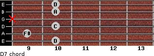 D7 for guitar on frets 10, 9, 10, x, 10, 10