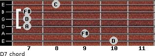 D7 for guitar on frets 10, 9, 7, 7, 7, 8