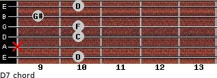 Dº7 for guitar on frets 10, x, 10, 10, 9, 10