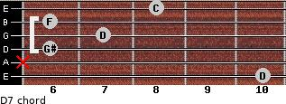 Dº7 for guitar on frets 10, x, 6, 7, 6, 8