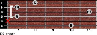 D7 for guitar on frets 10, x, 7, 11, 7, 8