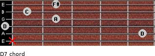 D7 for guitar on frets x, 5, 0, 2, 1, 2