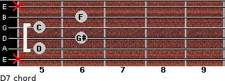 Dº7 for guitar on frets x, 5, 6, 5, 6, x