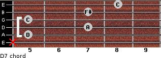 D7 for guitar on frets x, 5, 7, 5, 7, 8