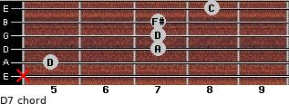 D7 for guitar on frets x, 5, 7, 7, 7, 8