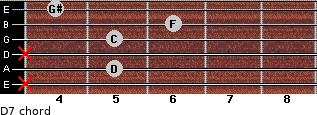 Dº7 for guitar on frets x, 5, x, 5, 6, 4