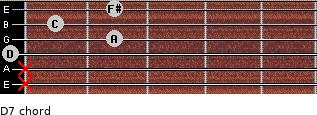 D7 for guitar on frets x, x, 0, 2, 1, 2