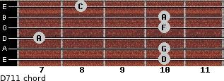 D-7/11 for guitar on frets 10, 10, 7, 10, 10, 8
