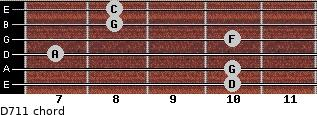 D-7/11 for guitar on frets 10, 10, 7, 10, 8, 8