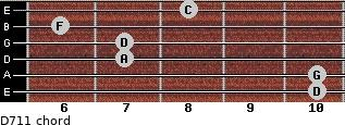 D-7/11 for guitar on frets 10, 10, 7, 7, 6, 8