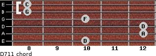 D-7/11 for guitar on frets 10, 12, 12, 10, 8, 8