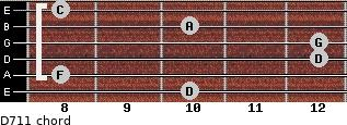 D-7/11 for guitar on frets 10, 8, 12, 12, 10, 8