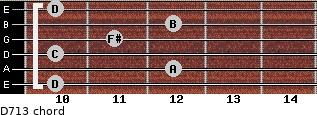 D7/13 for guitar on frets 10, 12, 10, 11, 12, 10