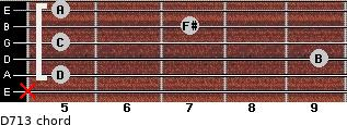 D7/13 for guitar on frets x, 5, 9, 5, 7, 5