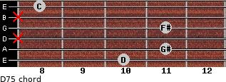 D7(-5) for guitar on frets 10, 11, x, 11, x, 8