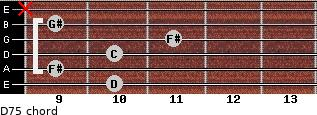 D7(-5) for guitar on frets 10, 9, 10, 11, 9, x