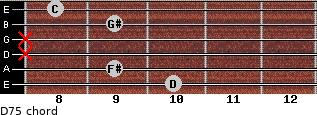 D7(-5) for guitar on frets 10, 9, x, x, 9, 8