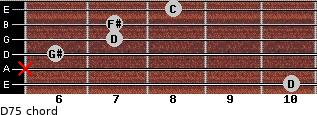 D7(-5) for guitar on frets 10, x, 6, 7, 7, 8