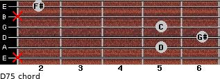 D7(-5) for guitar on frets x, 5, 6, 5, x, 2