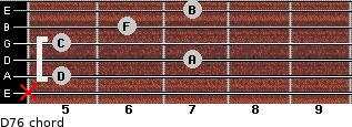 D-7/6 for guitar on frets x, 5, 7, 5, 6, 7