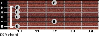 D-7/9 for guitar on frets 10, 12, 10, 10, 10, 12