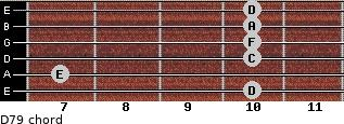 D-7/9 for guitar on frets 10, 7, 10, 10, 10, 10