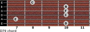 D-7/9 for guitar on frets 10, 7, 10, 10, 10, 8