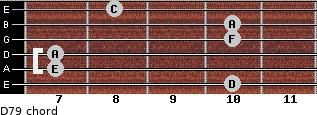 D-7/9 for guitar on frets 10, 7, 7, 10, 10, 8