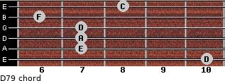 D-7/9 for guitar on frets 10, 7, 7, 7, 6, 8