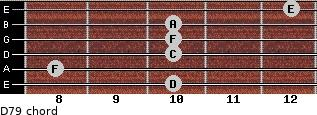 D-7/9 for guitar on frets 10, 8, 10, 10, 10, 12