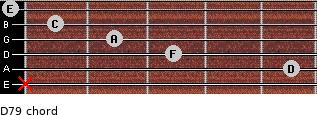D-7/9 for guitar on frets x, 5, 3, 2, 1, 0