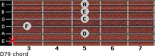 D-7/9 for guitar on frets x, 5, 3, 5, 5, 5