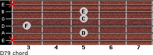D-7/9 for guitar on frets x, 5, 3, 5, 5, x