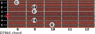 D7/9(b5) for guitar on frets 10, 9, x, 9, 9, 8