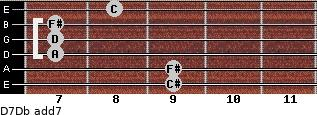 D7/Db add(7) guitar chord