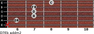 D7/Eb add(m2) guitar chord