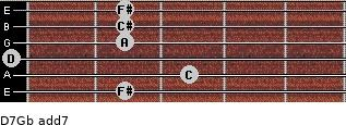 D7/Gb add(7) guitar chord