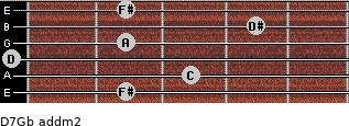 D7/Gb add(m2) guitar chord