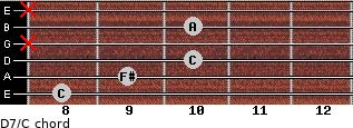 D7/C for guitar on frets 8, 9, 10, x, 10, x