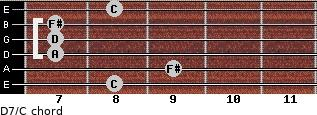 D7/C for guitar on frets 8, 9, 7, 7, 7, 8
