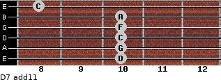 D-7(add11) for guitar on frets 10, 10, 10, 10, 10, 8