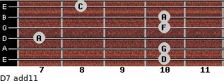 D-7(add11) for guitar on frets 10, 10, 7, 10, 10, 8