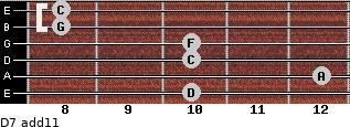 D-7(add11) for guitar on frets 10, 12, 10, 10, 8, 8