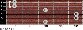 D-7(add11) for guitar on frets 10, 12, 12, 10, 8, 8