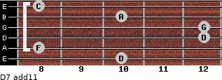 D-7(add11) for guitar on frets 10, 8, 12, 12, 10, 8