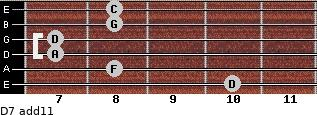 D-7(add11) for guitar on frets 10, 8, 7, 7, 8, 8