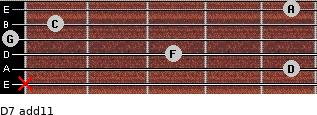D-7(add11) for guitar on frets x, 5, 3, 0, 1, 5