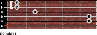 D-7(add11) for guitar on frets x, 5, 5, 2, 1, 1